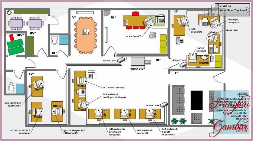 Gambar Sket Rumah Idaman