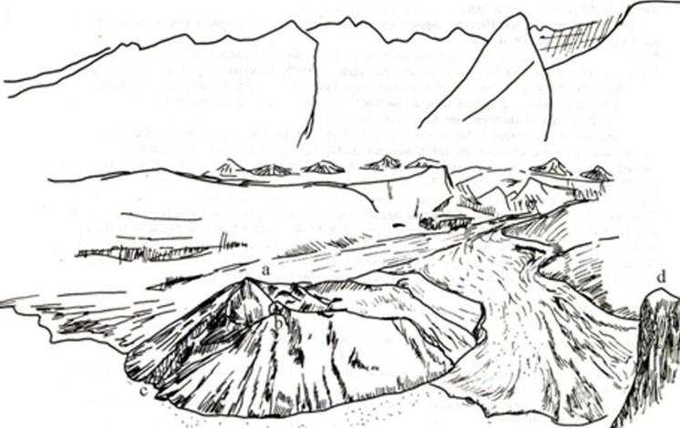 Sketsa Gambar Gunung Tangkuban Perahu