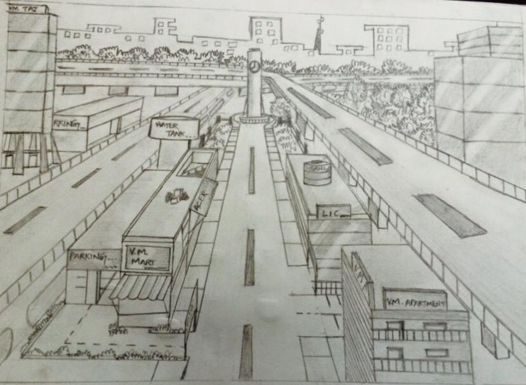 Gambar Sketsa Suasana Kota