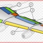 Sketsa Sayap Pesawat
